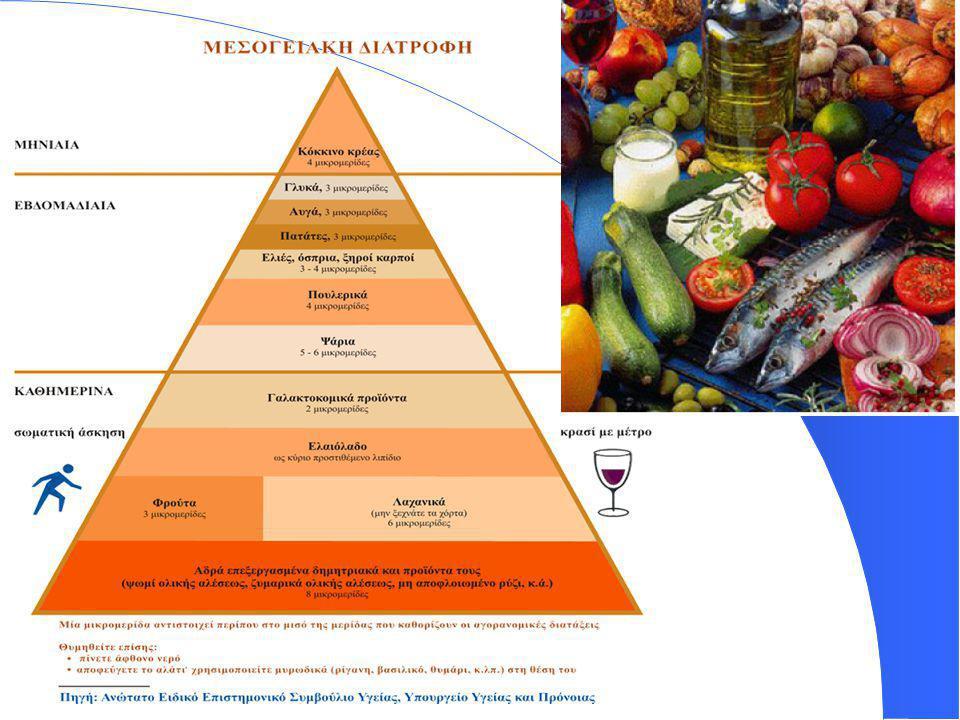 Το σταφύλι  Είναι ένα εξαιρετικά θρεπτικό φρούτο πλούσιο σε βιταμίνη C, βιταμίνη Α, βιταμίνες του συμπλέγματος Β, περιέχει επίσης ασβέστιο, φώσφορο, κάλιο, σίδηρο και φυτικές ίνες.