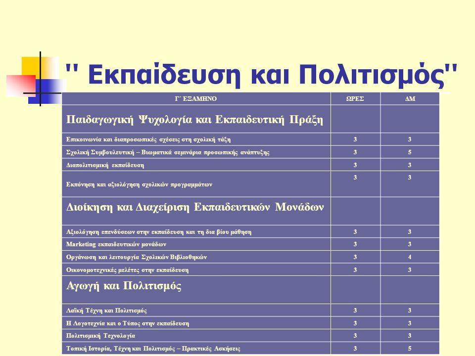 '' Εκπαίδευση και Πολιτισμός'' Γ΄ ΕΞΑΜΗΝΟΩΡΕΣΔΜ Παιδαγωγική Ψυχολογία και Εκπαιδευτική Πράξη Επικοινωνία και διαπροσωπικές σχέσεις στη σχολική τάξη 33