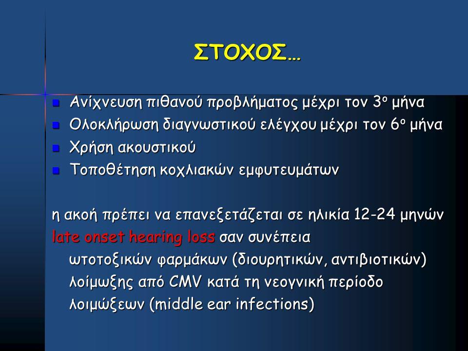 ΣΤΟΧΟΣ…  Ανίχνευση πιθανού προβλήματος μέχρι τον 3 ο μήνα  Ολοκλήρωση διαγνωστικού ελέγχου μέχρι τον 6 ο μήνα  Χρήση ακουστικού  Τοποθέτηση κοχλια