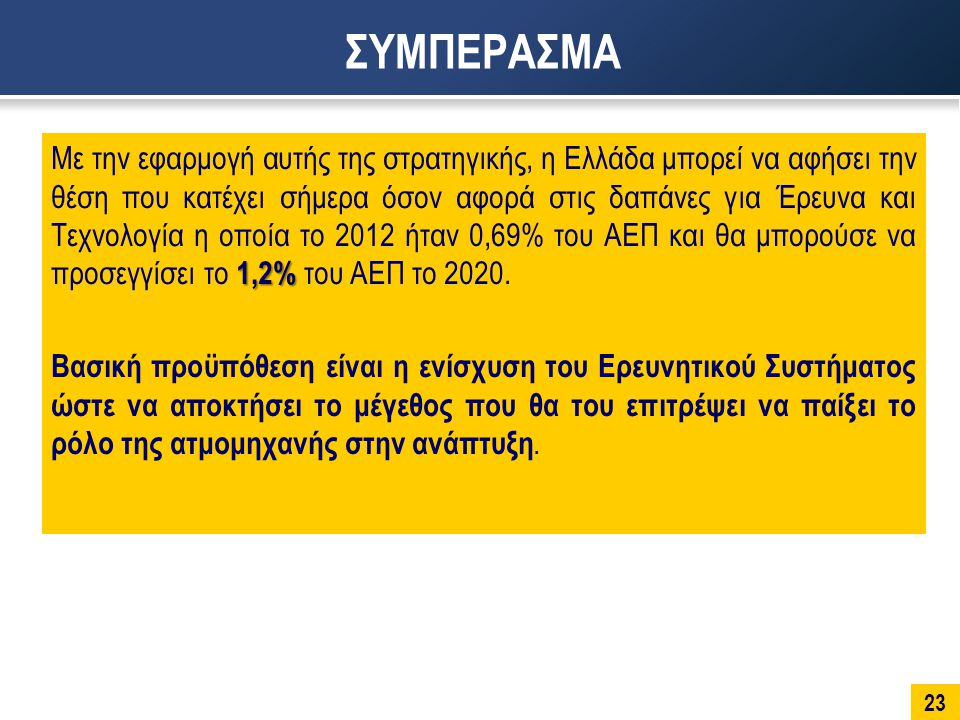 23 1,2% Με την εφαρμογή αυτής της στρατηγικής, η Ελλάδα μπορεί να αφήσει την θέση που κατέχει σήμερα όσον αφορά στις δαπάνες για Έρευνα και Τεχνολογία η οποία το 2012 ήταν 0,69% του ΑΕΠ και θα μπορούσε να προσεγγίσει το 1,2% του ΑΕΠ το 2020.