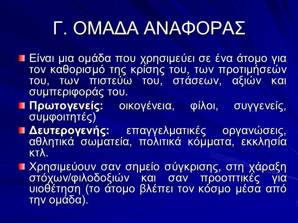 Γ. ΟΜΑΔΑ ΑΝΑΦΟΡΑΣ Είναι μια ομάδα που χρησιμεύει σε ένα άτομο για τον καθορισμό της κρίσης του, των προτιμήσεών του, των πιστεύω του, στάσεων, αξιών κ