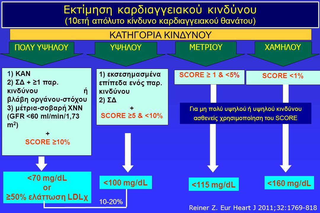 ΚΑΤΗΓΟΡΙΑ ΚΙΝΔΥΝΟΥ SCORE ≥ 1 & <5% ΠΟΛΥ ΥΨΗΛΟΥ Εκτίμηση καρδιαγγειακού κινδύνου (10ετή απόλυτο κίνδυνο καρδιαγγειακού θανάτου) SCORE <1% ΥΨΗΛΟΥ ΜΕΤΡΙΟ