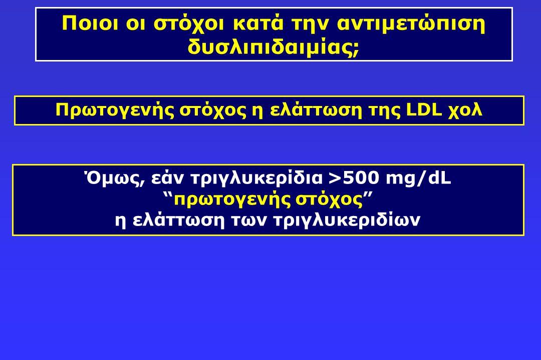 Ποιοι οι στόχοι κατά την αντιμετώπιση δυσλιπιδαιμίας; Πρωτογενής στόχος η ελάττωση της LDL χολ
