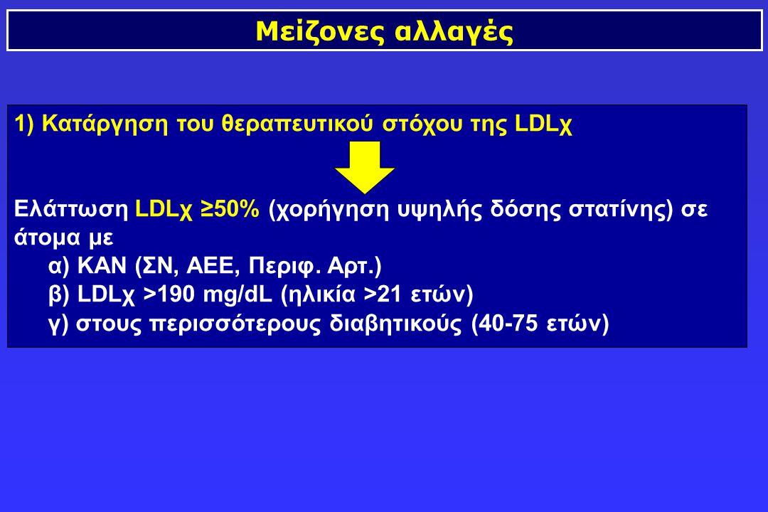 1) Κατάργηση του θεραπευτικού στόχου της LDLχ Ελάττωση LDLχ ≥50% (χορήγηση υψηλής δόσης στατίνης) σε άτομα με α) ΚΑΝ (ΣΝ, ΑΕΕ, Περιφ. Αρτ.) β) LDLχ >1