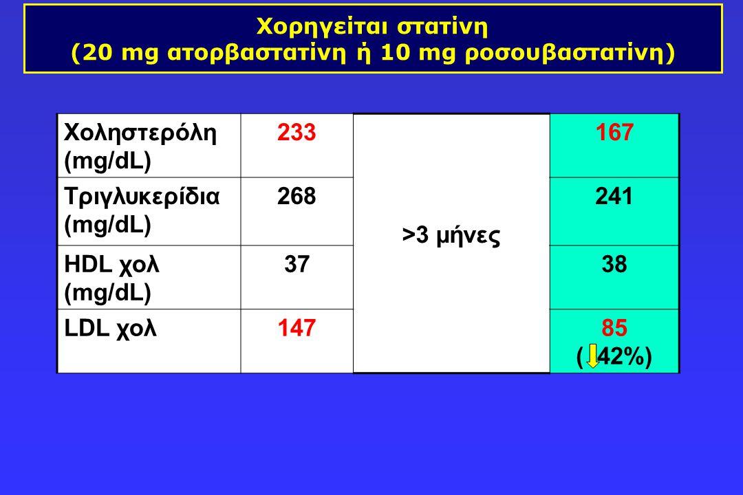 Χορηγείται στατίνη (20 mg ατορβαστατίνη ή 10 mg ροσουβαστατίνη) Χοληστερόλη (mg/dL) 233 >3 μήνες 167 Τριγλυκερίδια (mg/dL) 268241 HDL χολ (mg/dL) 3737