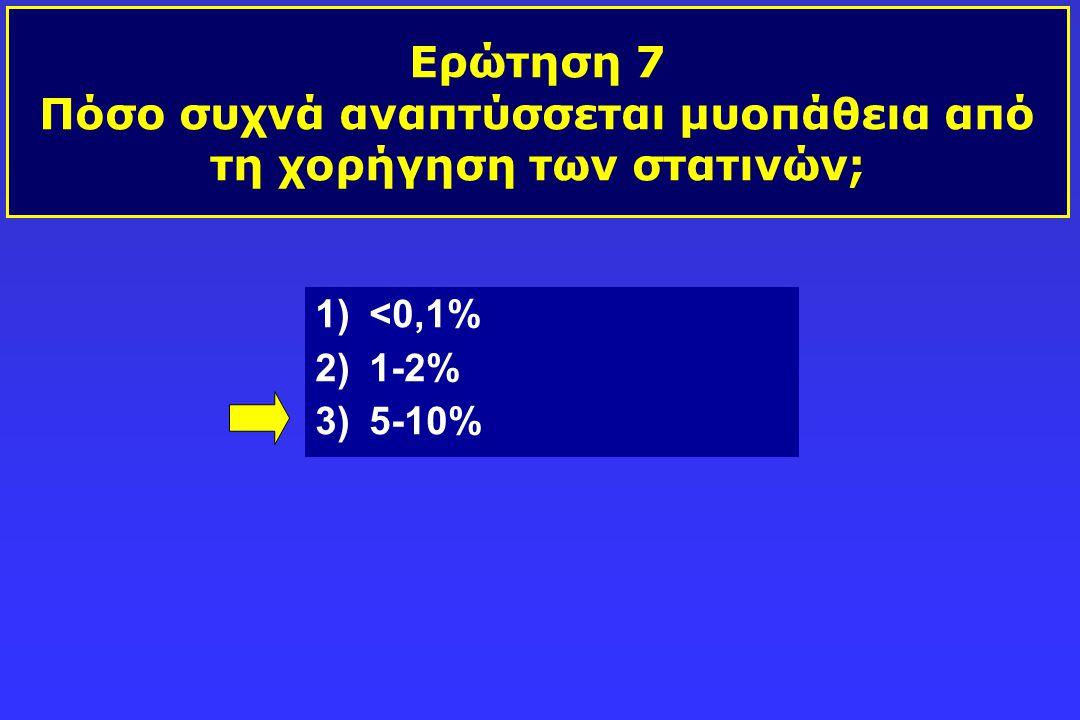 Ερώτηση 7 Πόσο συχνά αναπτύσσεται μυοπάθεια από τη χορήγηση των στατινών; 1)<0,1% 2)1-2% 3)5-10%