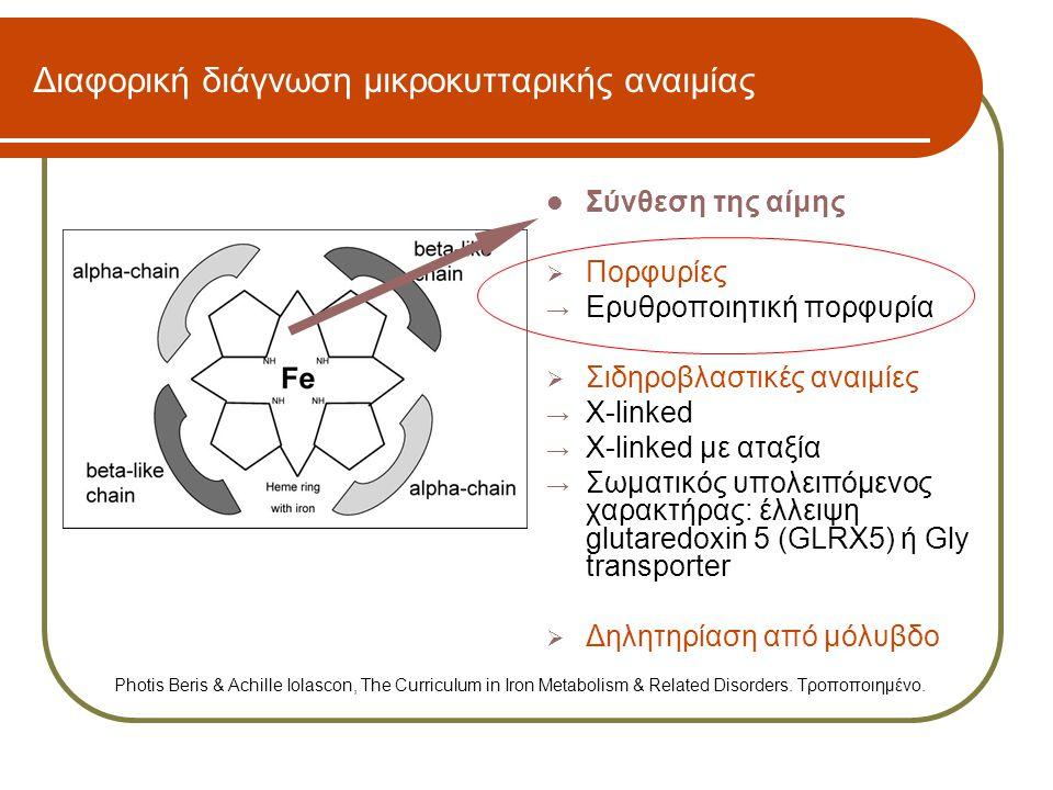Διαφορική διάγνωση μικροκυτταρικής αναιμίας  Σύνθεση της αίμης  Πορφυρίες → Ερυθροποιητική πορφυρία  Σιδηροβλαστικές αναιμίες → X-linked → X-linked