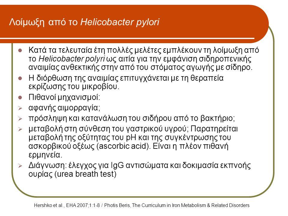 Λοίμωξη από το Helicobacter pylori  Κατά τα τελευταία έτη πολλές μελέτες εμπλέκουν τη λοίμωξη από το Helicobacter polyri ως αιτία για την εμφάνιση σι