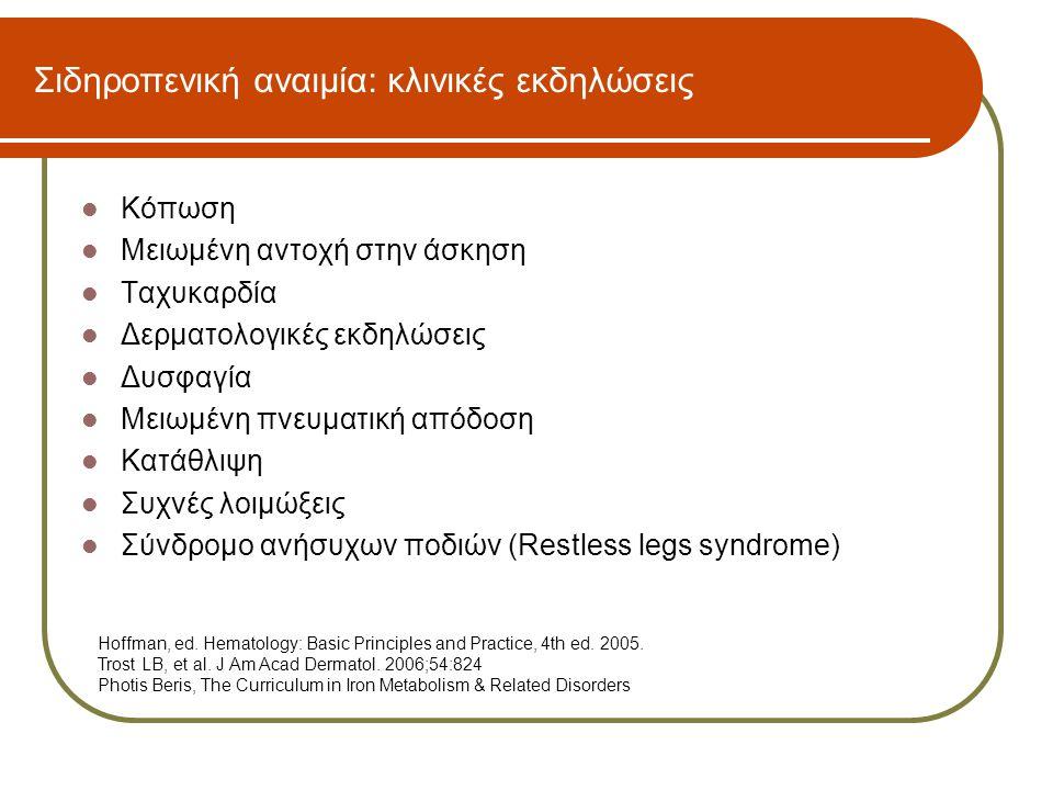 Σιδηροπενική αναιμία: κλινικές εκδηλώσεις  Κόπωση  Μειωμένη αντοχή στην άσκηση  Ταχυκαρδία  Δερματολογικές εκδηλώσεις  Δυσφαγία  Μειωμένη πνευμα