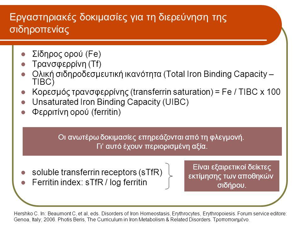Εργαστηριακές δοκιμασίες για τη διερεύνηση της σιδηροπενίας  Σίδηρος ορού (Fe)  Τρανσφερρίνη (Tf)  Ολική σιδηροδεσμευτική ικανότητα (Total Iron Bin