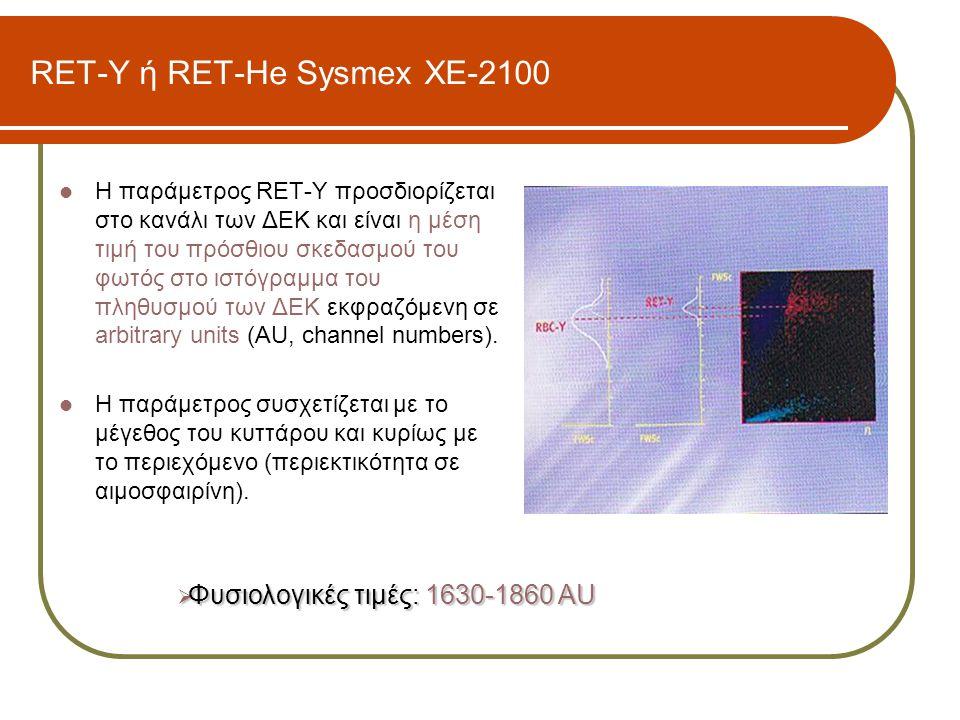 RET-Y ή RET-He Sysmex XE-2100  Η παράμετρος RET-Y προσδιορίζεται στο κανάλι των ΔΕΚ και είναι η μέση τιμή του πρόσθιου σκεδασμού του φωτός στο ιστόγρ