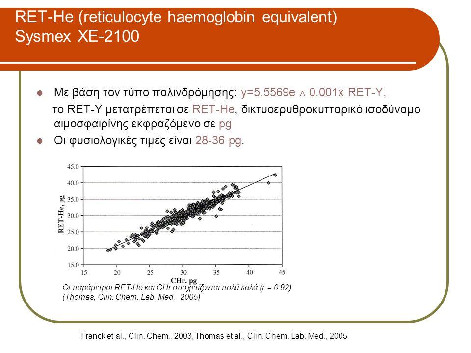 RET-He ( reticulocyte haemoglobin equivalent) Sysmex XE-2100  Με βάση τον τύπο παλινδρόμησης: y=5.5569e ˄ 0.001x RET-Y, το RET-Y μετατρέπεται σε RET-