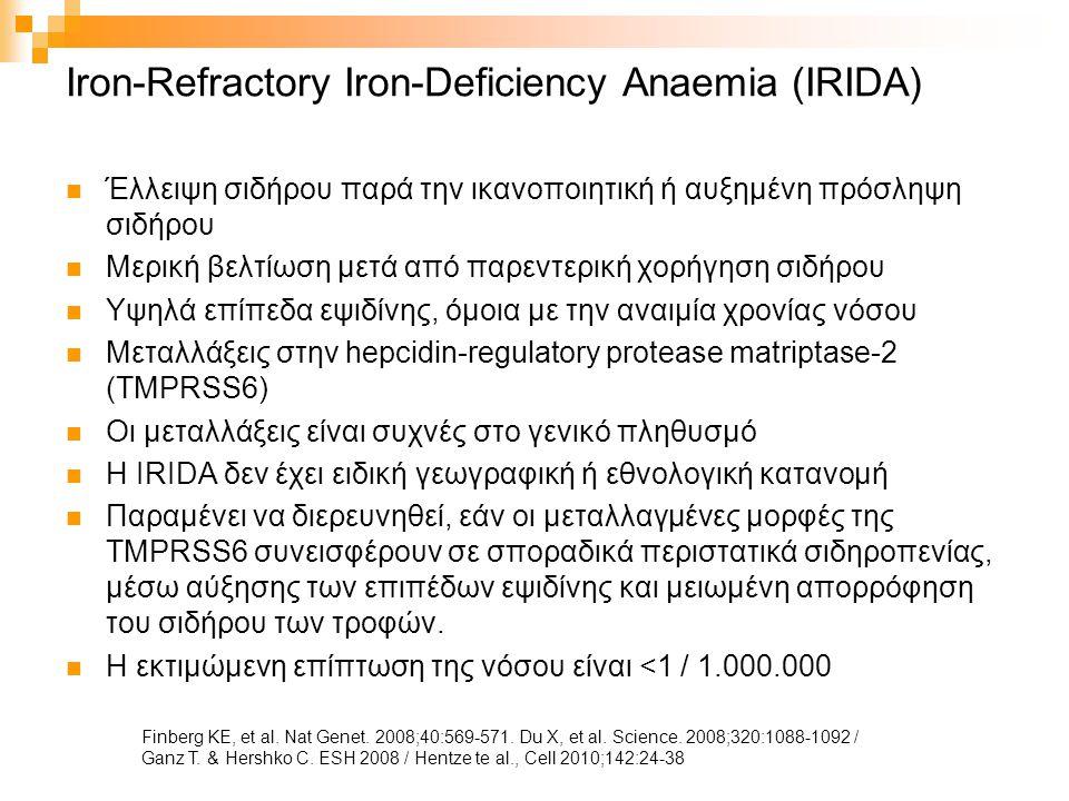 Iron-Refractory Iron-Deficiency Anaemia (IRIDA)  Έλλειψη σιδήρου παρά την ικανοποιητική ή αυξημένη πρόσληψη σιδήρου  Μερική βελτίωση μετά από παρεντ