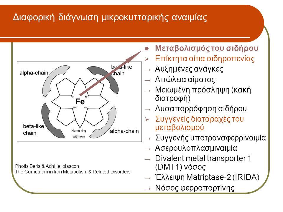 Ρύθμιση της εψιδίνης από φλεγμονώδη ερεθίσματα1 Η φλεγμονή αυξάνει τη σύνθεση της εψιδίνης στο ήπαρ 3 Ελαττώνεται η απορρόφηση του σιδήρου από το δωδεκαδάκτυλο 4 Ελαττώνεται η απελευθέρωση σιδήρου στο πλάσμα από το σπλήνα Η αύξηση της εψιδίνης στοχεύει στο δωδεκαδάκτυλο και στο σπλήνα2 IL-6, LPS εψιδίνη 1 2 3 4 σίδηρος 6 5 6 Ελαττώνεται η συγκέντρωση σιδήρου στο πλάσμα, με αποτέλεσμα την αναιμία Brissot P, et al.