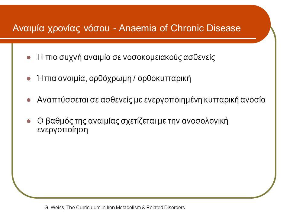 Αναιμία χρονίας νόσου - Anaemia of Chronic Disease  Η πιο συχνή αναιμία σε νοσοκομειακούς ασθενείς  Ήπια αναιμία, ορθόχρωμη / ορθοκυτταρική  Αναπτύ