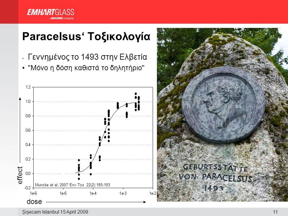 11Şişecam Istanbul 15 April 2009 Paracelsus' Τοξικολογία • Γεννημένος το 1493 στην Ελβετία •