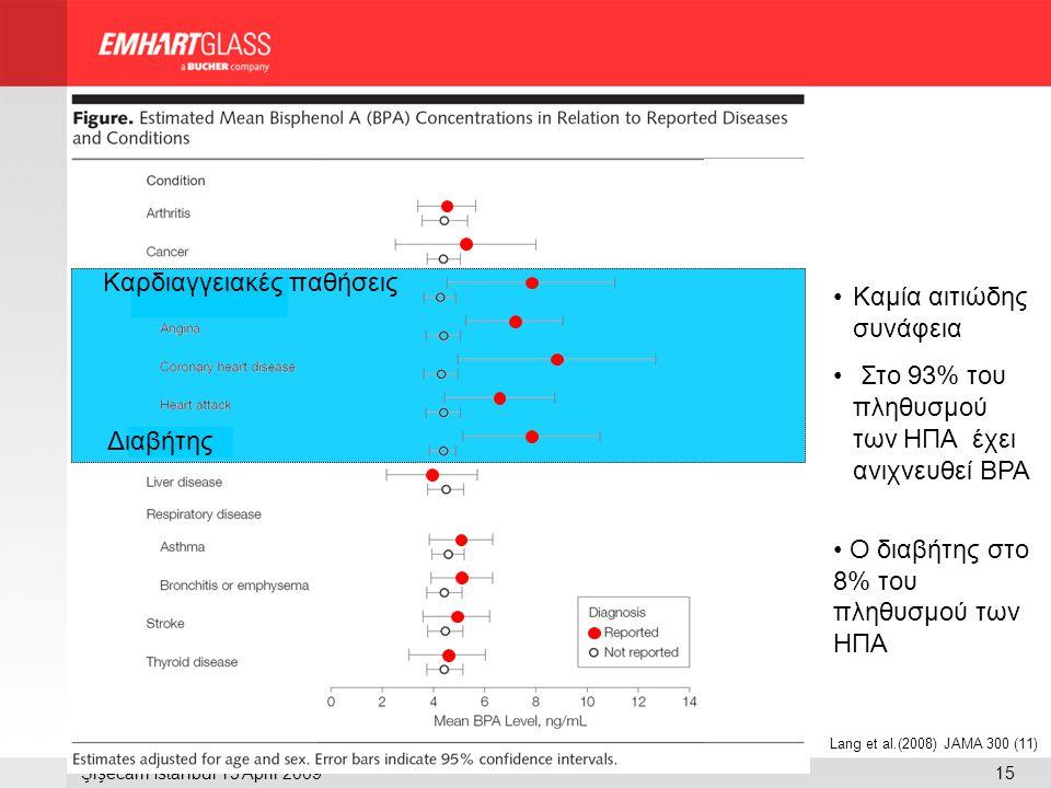 15Şişecam Istanbul 15 April 2009 Καρδιαγγειακές παθήσεις Διαβήτης Lang et al.(2008) JAMA 300 (11) •Καμία αιτιώδης συνάφεια • Στο 93% του πληθυσμού των