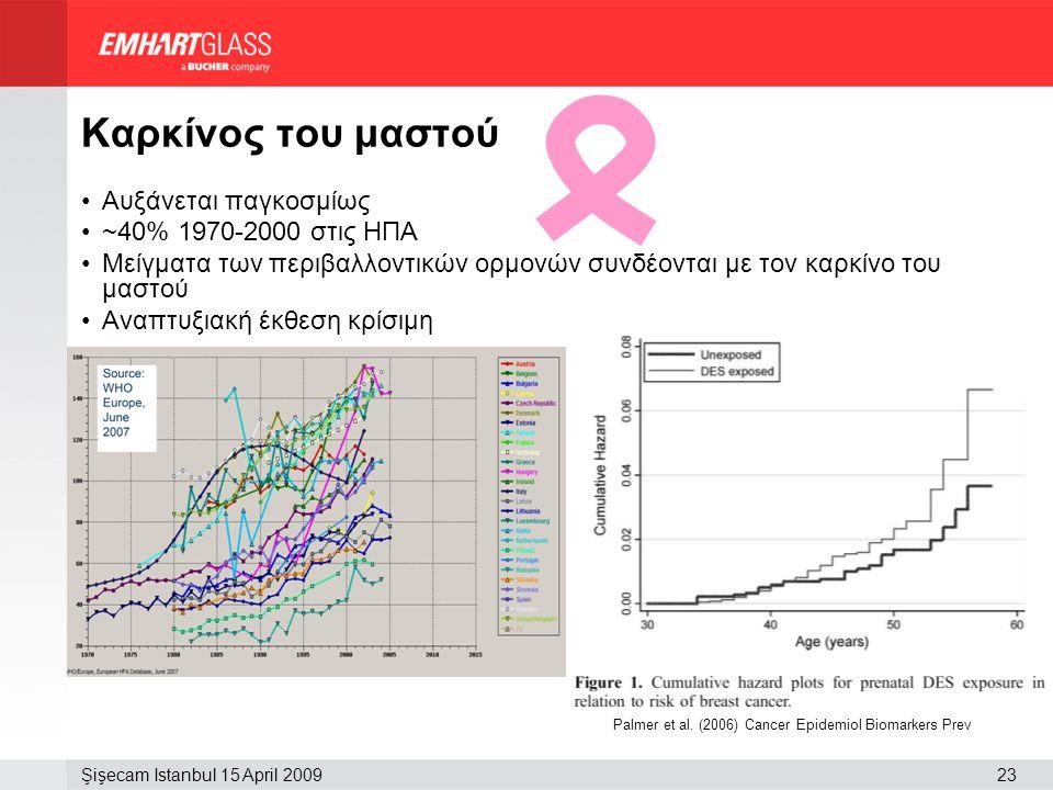 23Şişecam Istanbul 15 April 2009 Καρκίνος του μαστού •Αυξάνεται παγκοσμίως •~40% 1970-2000 στις ΗΠΑ •Μείγματα των περιβαλλοντικών ορμονών συνδέονται μ