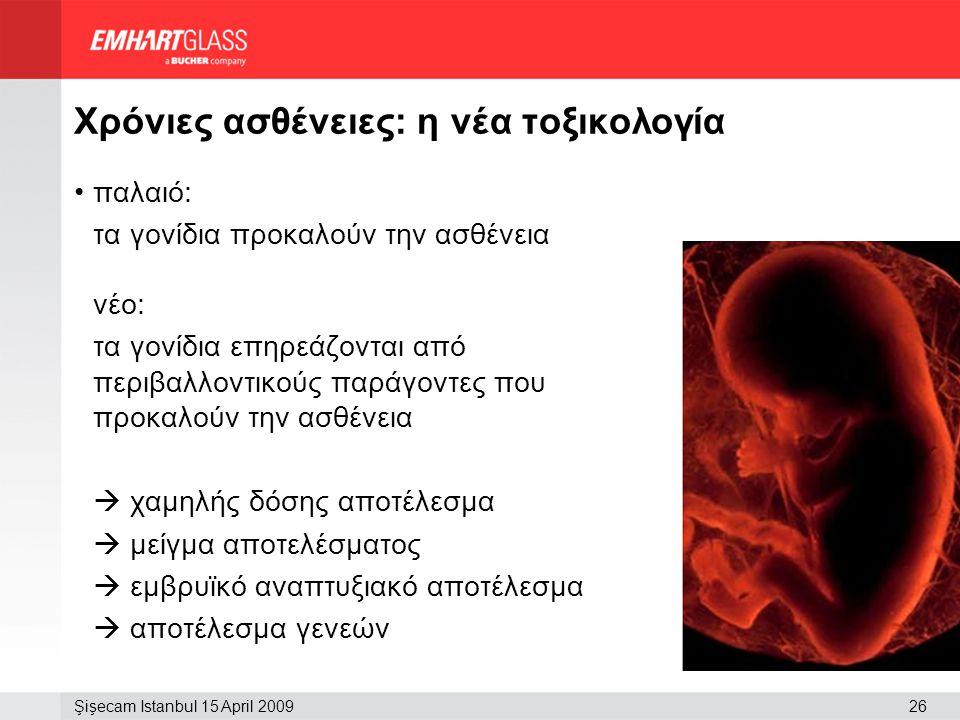 26Şişecam Istanbul 15 April 2009 Χρόνιες ασθένειες: η νέα τοξικολογία •παλαιό: τα γονίδια προκαλούν την ασθένεια νέο: τα γονίδια επηρεάζονται από περι