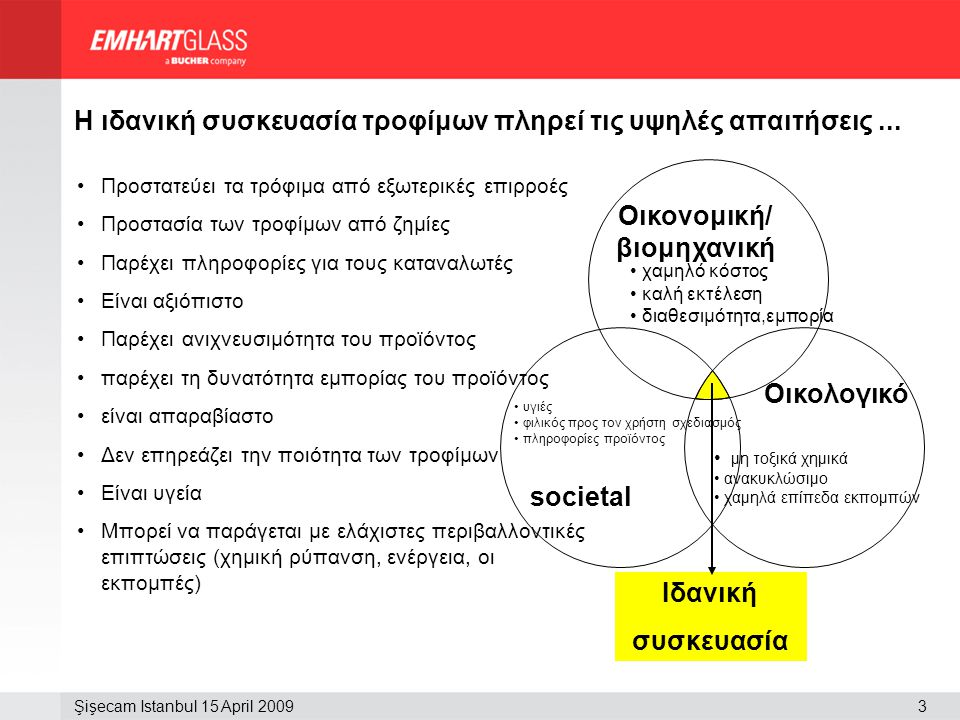 14Şişecam Istanbul 15 April 2009 Bisphenol A (BPA) •Υψηλού όγκου παραγωγής χημικών (εκτιμώμενο #3) •Συνολική παραγωγή > 4 εκατ.