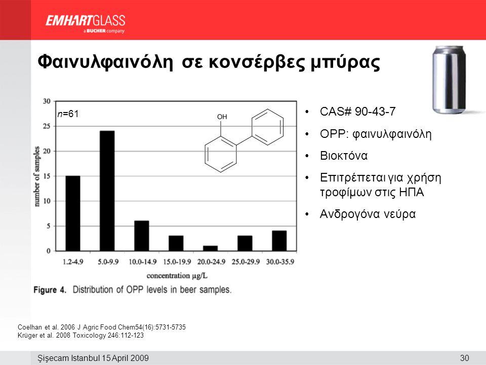 30Şişecam Istanbul 15 April 2009 Φαινυλφαινόλη σε κονσέρβες μπύρας Coelhan et al. 2006 J Agric Food Chem54(16):5731-5735 Krüger et al. 2008 Toxicology