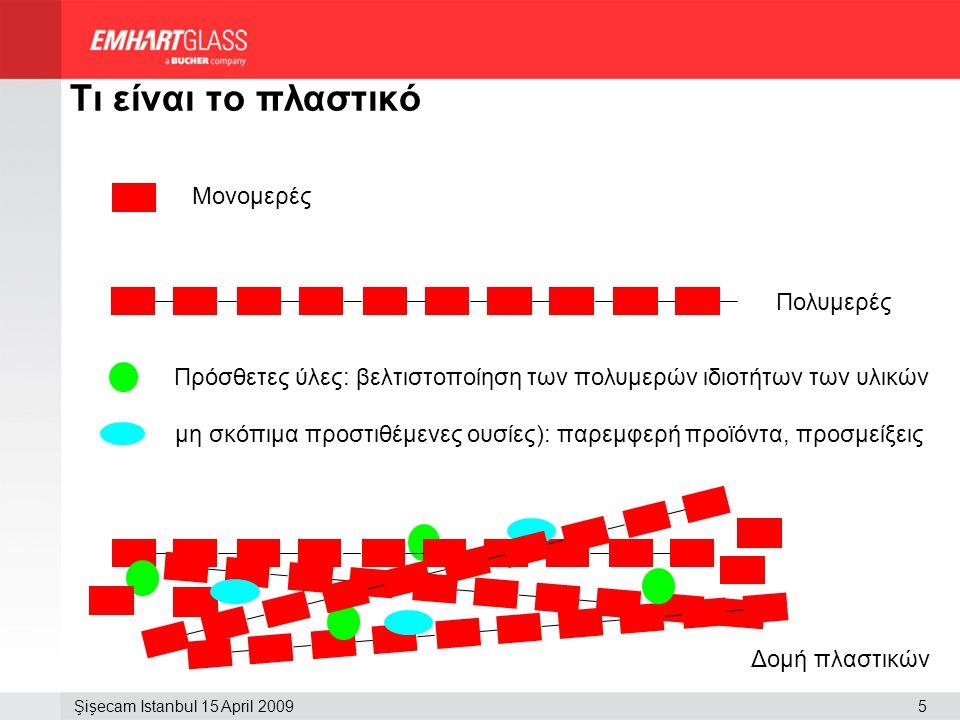 Şişecam Istanbul 15 April 20096 6 πολυμερισμός Κατασκευή πλαστικών φιαλών Πολυμερισμός Πλαστικά ρητίνης μεταποιητές Πρώτες ύλες «μονομερείς» Πρόσθετες ύλες, ενίσχυση ειδικής παραγωγής Η ακριβής σύνθεση της τελικής πλαστικής φιάλης είναι άγνωστη και διαφέρει μεταξύ των κατασκευαστών
