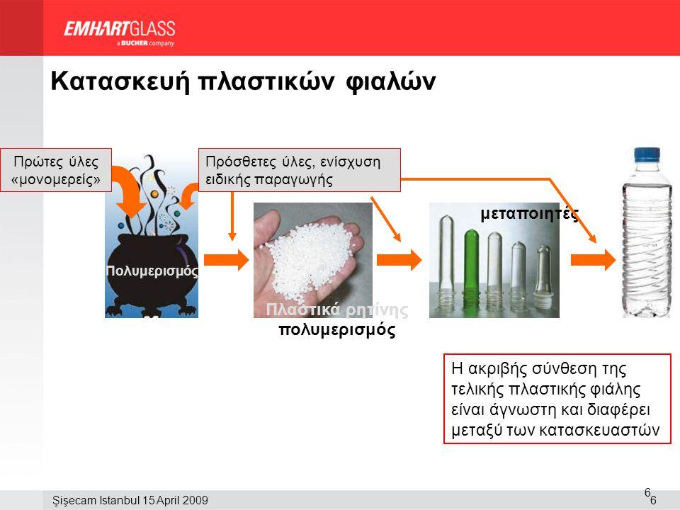 17Şişecam Istanbul 15 April 2009 Δοκιμές των χημικών ουσιών για την αξιολόγηση κινδύνου  Σκοπιμότητα Συνάφεια