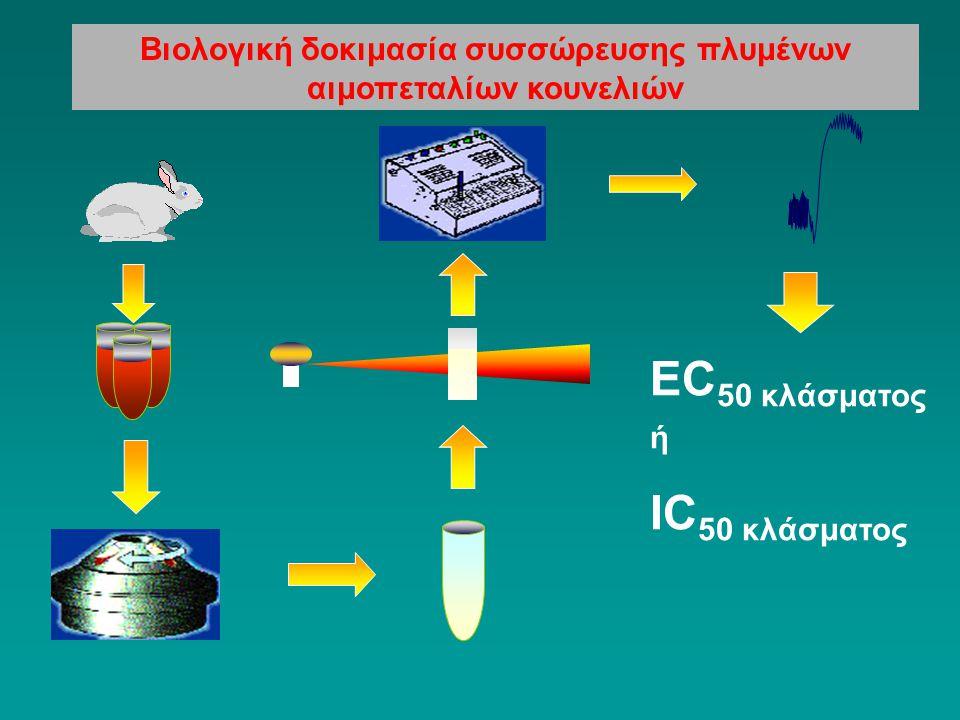 EC 50 κλάσματος ή ΙC 50 κλάσματος Βιολογική δοκιμασία συσσώρευσης πλυμένων αιμοπεταλίων κουνελιών