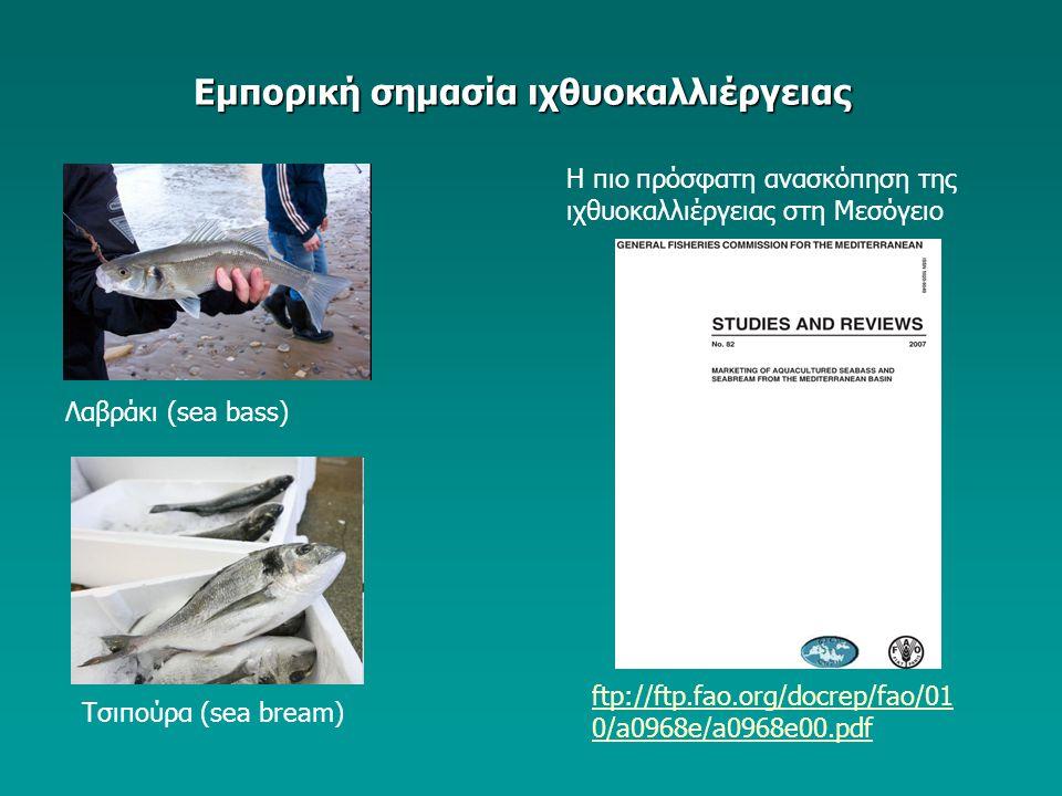 Η πιο πρόσφατη ανασκόπηση της ιχθυοκαλλιέργειας στη Μεσόγειο ftp://ftp.fao.org/docrep/fao/01 0/a0968e/a0968e00.pdf Εμπορική σημασία ιχθυοκαλλιέργειας