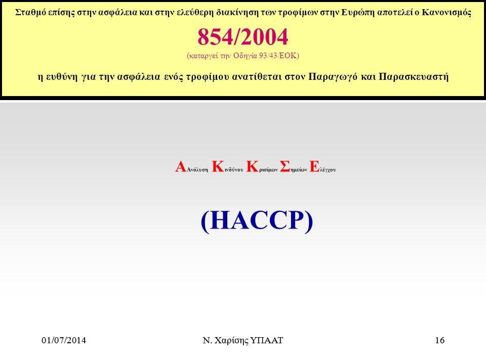 01/07/2014Ν. Χαρίσης ΥΠΑΑΤ1601/07/2014Ν. Χαρίσης ΥΠΑΑΤ16 Α Ανάλυση Κ ινδύνου Κ ρισίμων Σ ημείων Ε λέγχου (HACCP) Σταθμό επίσης στην ασφάλεια και στην