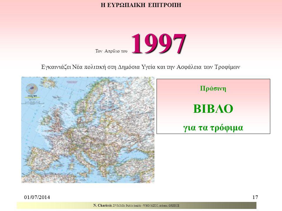 01/07/20141701/07/201417 N. Charissis, DVM MSc Public health - WHO/MZCC, Athens, GREECE Η ΕΥΡΩΠΑΙΚΗ ΕΠΙΤΡΟΠΗ 1997 Τον Απρίλιο του 1997 Εγκαινιάζει Νέα