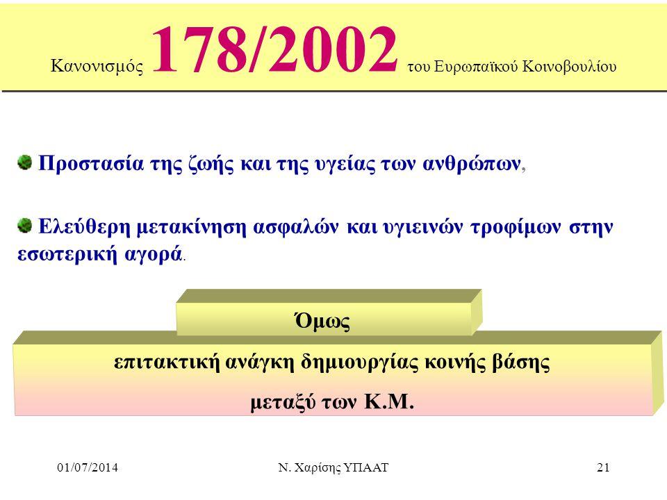 01/07/2014Ν. Χαρίσης ΥΠΑΑΤ21 Κανονισμός 178/2002 του Ευρωπαϊκού Κοινοβουλίου Προστασία της ζωής και της υγείας των ανθρώπων, Ελεύθερη μετακίνηση ασφαλ