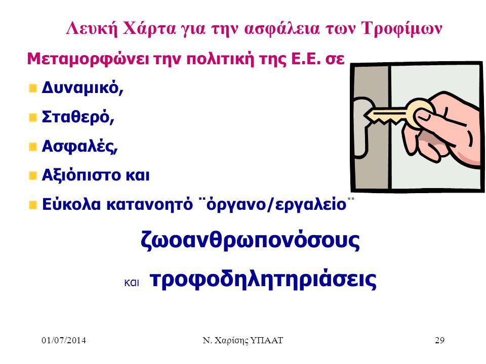 01/07/2014Ν. Χαρίσης ΥΠΑΑΤ29 Λευκή Χάρτα για την ασφάλεια των Τροφίμων Μεταμορφώνει την πολιτική της Ε.Ε. σε Δυναμικό, Σταθερό, Ασφαλές, Αξιόπιστο και