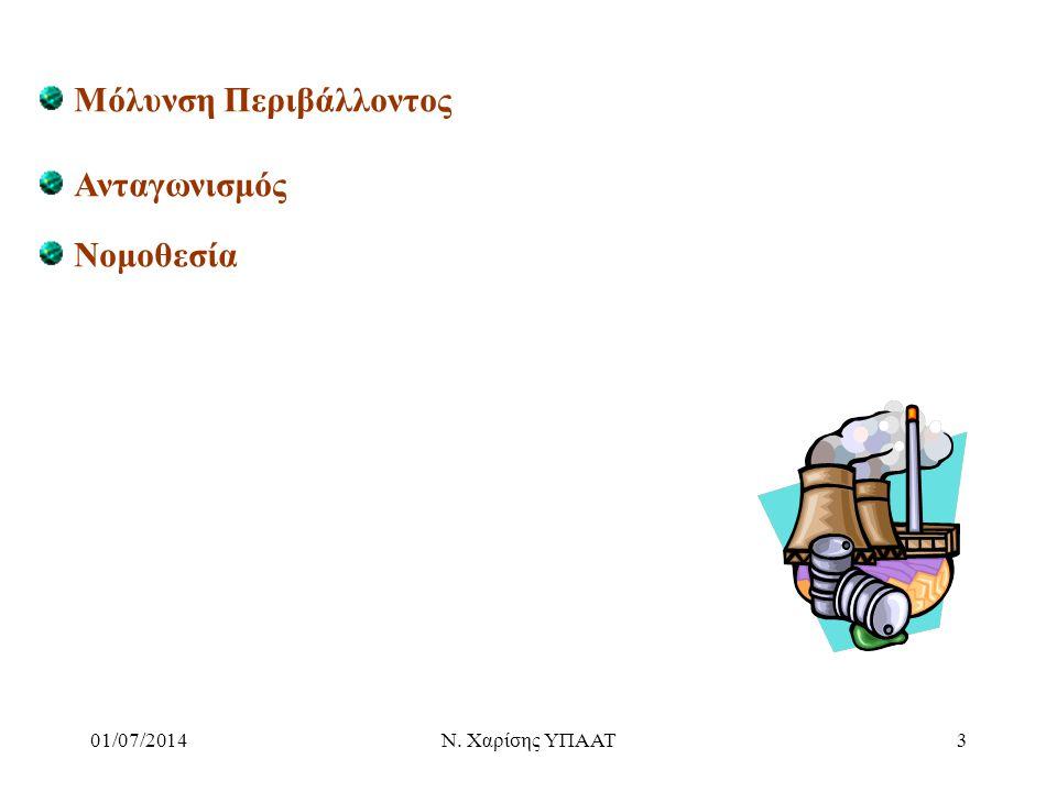 01/07/2014Ν. Χαρίσης ΥΠΑΑΤ3 Μόλυνση Περιβάλλοντος Ανταγωνισμός Νομοθεσία