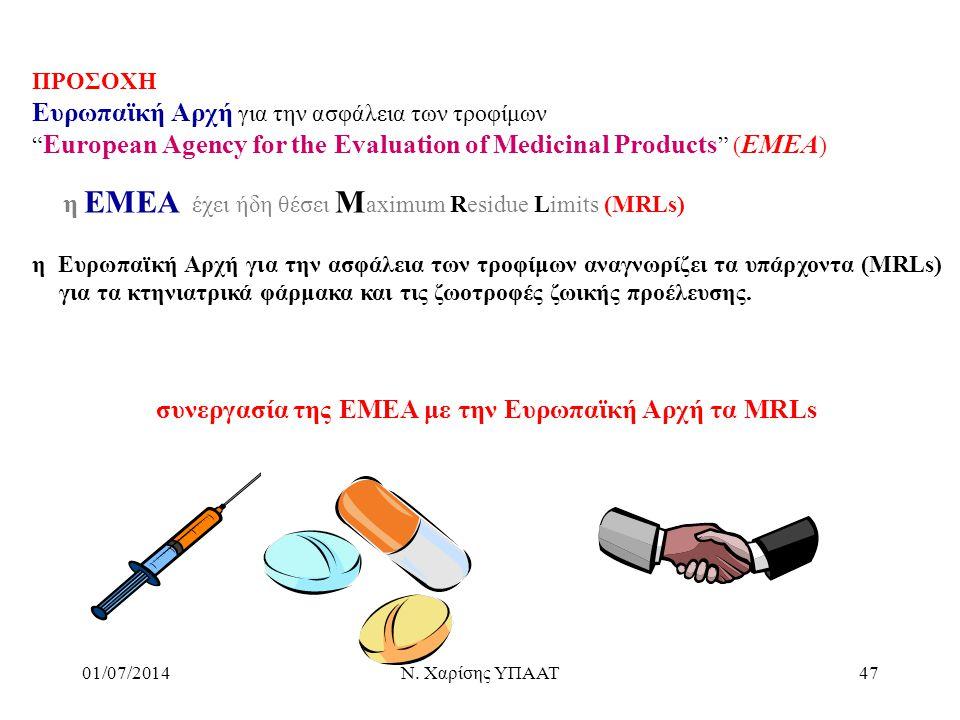 """01/07/2014Ν. Χαρίσης ΥΠΑΑΤ47 ΠΡΟΣΟΧΗ Ευρωπαϊκή Αρχή για την ασφάλεια των τροφίμων """" European Agency for the Evaluation of Medicinal Products """" ( EMEA"""