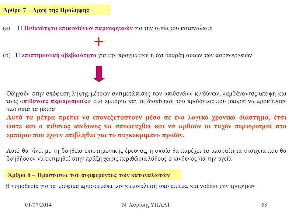 01/07/2014Ν. Χαρίσης ΥΠΑΑΤ53 Άρθρο 7 – Αρχή της Πρόληψης (a)Η Πιθανότητα επικινδύνων παρενεργειών για την υγεία του καταναλωτή + (b) Η επιστημονική αβ