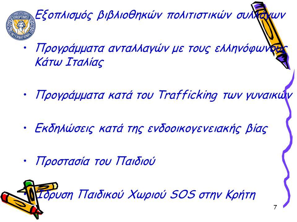 7 •Εξοπλισμός βιβλιοθηκών πολιτιστικών συλλόγων •Προγράμματα ανταλλαγών με τους ελληνόφωνους Κάτω Ιταλίας •Προγράμματα κατά του Trafficking των γυναικ