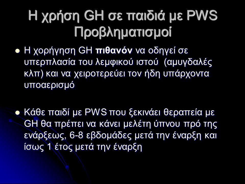 Η χρήση GH σε παιδιά με PWS Προβληματισμοί  Η χορήγηση GH πιθανόν να οδηγεί σε υπερπλασία του λεμφικού ιστού (αμυγδαλές κλπ) και να χειροτερεύει τον