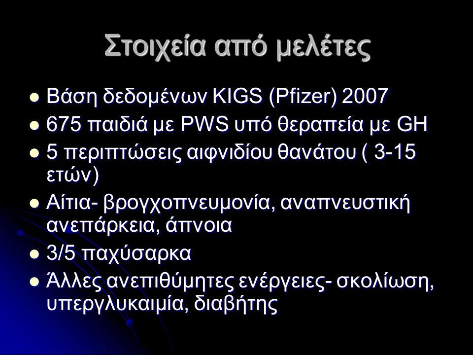Στοιχεία από μελέτες  Βάση δεδομένων KIGS (Pfizer) 2007  675 παιδιά με PWS υπό θεραπεία με GH  5 περιπτώσεις αιφνιδίου θανάτου ( 3-15 ετών)  Αίτια