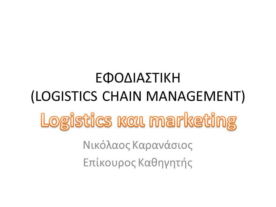 Επιλογές Marketing & Logistics • Το περιβάλλον του Marketing.