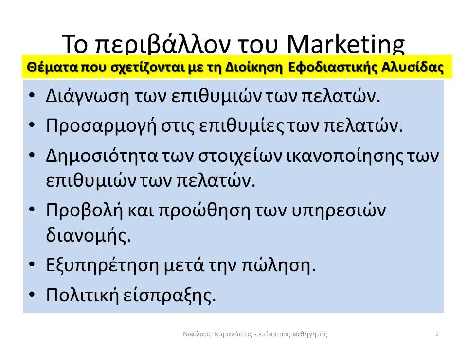 Το περιβάλλον του Marketing • Διάγνωση των επιθυμιών των πελατών. • Προσαρμογή στις επιθυμίες των πελατών. • Δημοσιότητα των στοιχείων ικανοποίησης τω