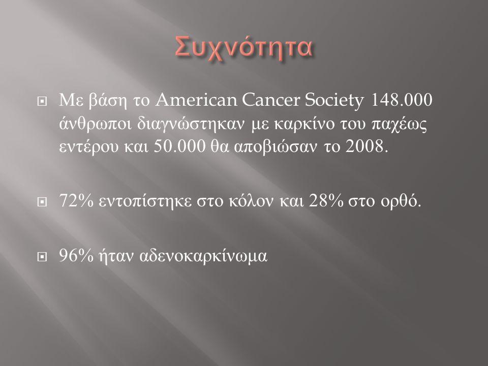  Με βάση το American Cancer Society 148.000 άνθρωποι διαγνώστηκαν με καρκίνο του παχέως εντέρου και 50.000 θα αποβιώσαν το 2008.  72% εντοπίστηκε στ