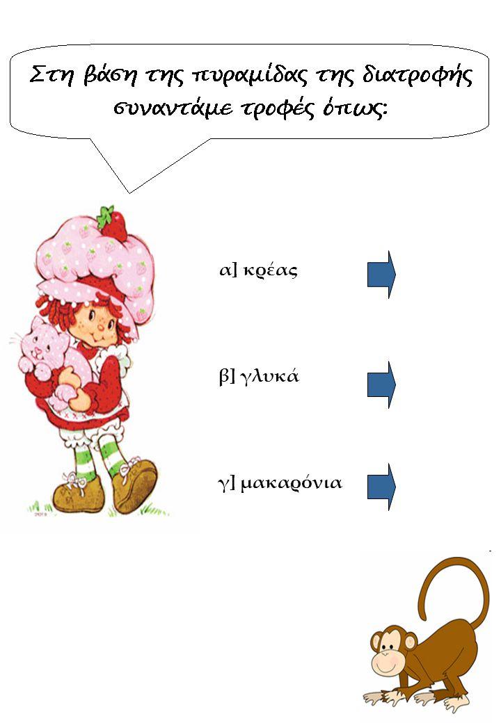 α] κρέας β] γλυκά γ] μακαρόνια