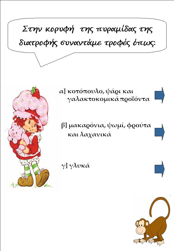 α] κοτόπουλο, ψάρι και γαλακτοκομικά προϊόντα β] μακαρόνια, ψωμί, φρούτα και λαχανικά γ] γλυκά