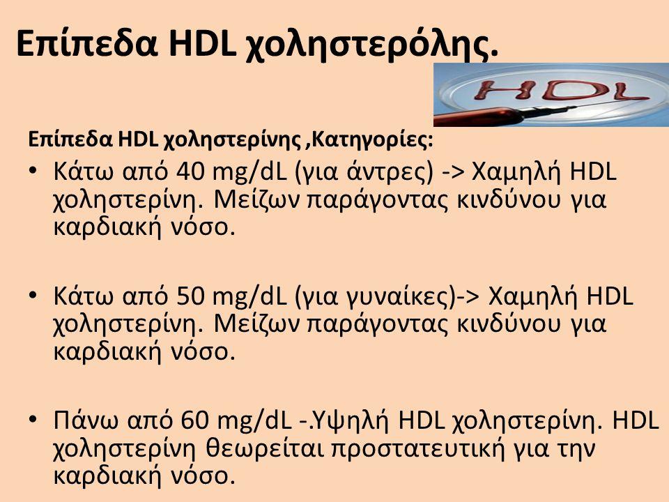 Επίπεδα HDL χοληστερόλης.