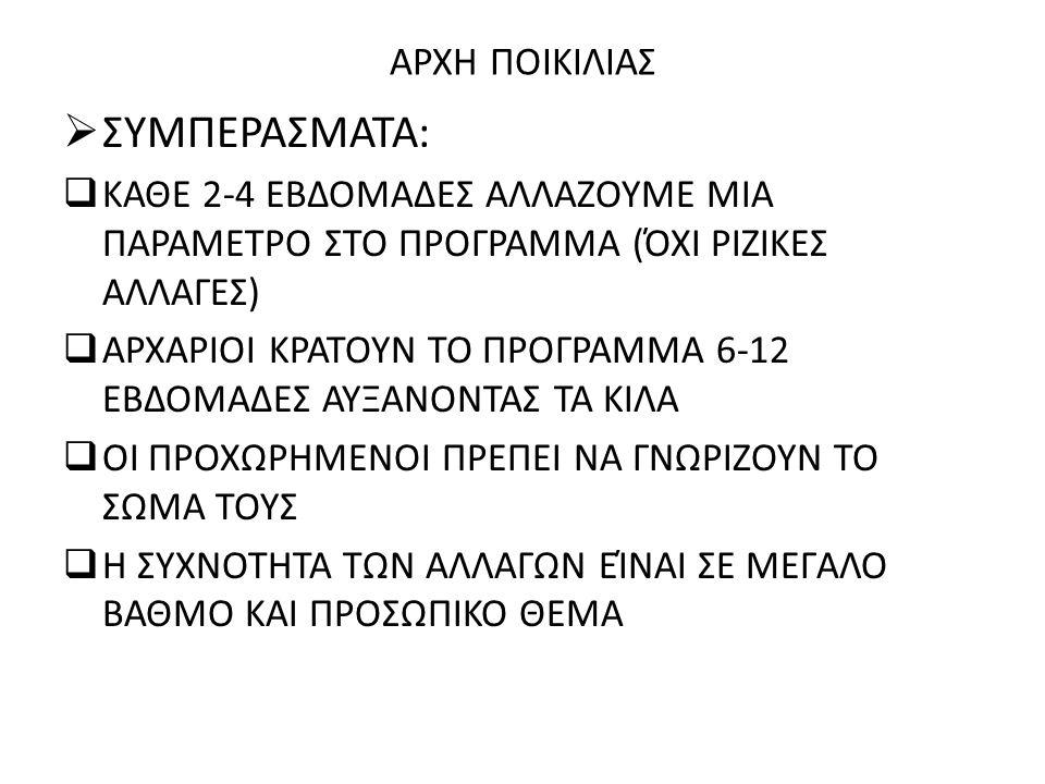 ΑΡΧΗ ΠΟΙΚΙΛΙΑΣ  ΣΥΜΠΕΡΑΣΜΑΤΑ:  KΑΘΕ 2-4 ΕΒΔΟΜΑΔΕΣ ΑΛΛΑΖΟΥΜΕ ΜΙΑ ΠΑΡΑΜΕΤΡΟ ΣΤΟ ΠΡΟΓΡΑΜΜΑ (ΌΧΙ ΡΙΖΙΚΕΣ ΑΛΛΑΓΕΣ)  ΑΡΧΑΡΙΟΙ ΚΡΑΤΟΥΝ ΤΟ ΠΡΟΓΡΑΜΜΑ 6-12 Ε