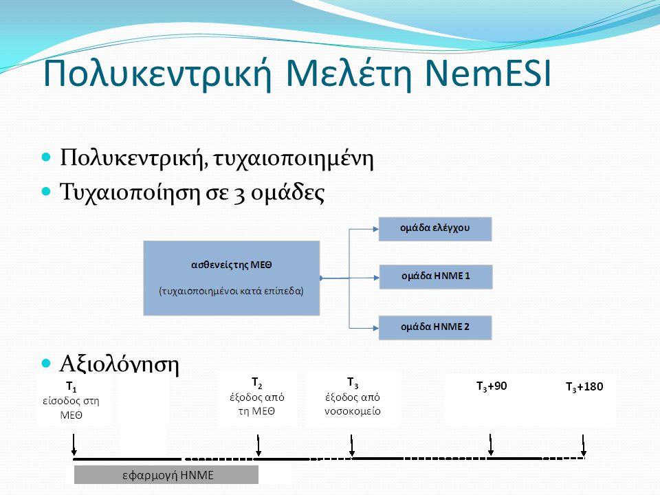 Πολυκεντρική Μελέτη NemESI  Πολυκεντρική, τυχαιοποιημένη  Τυχαιοποίηση σε 3 ομάδες  Αξιολόγηση εφαρμογή ΗΝΜΕ