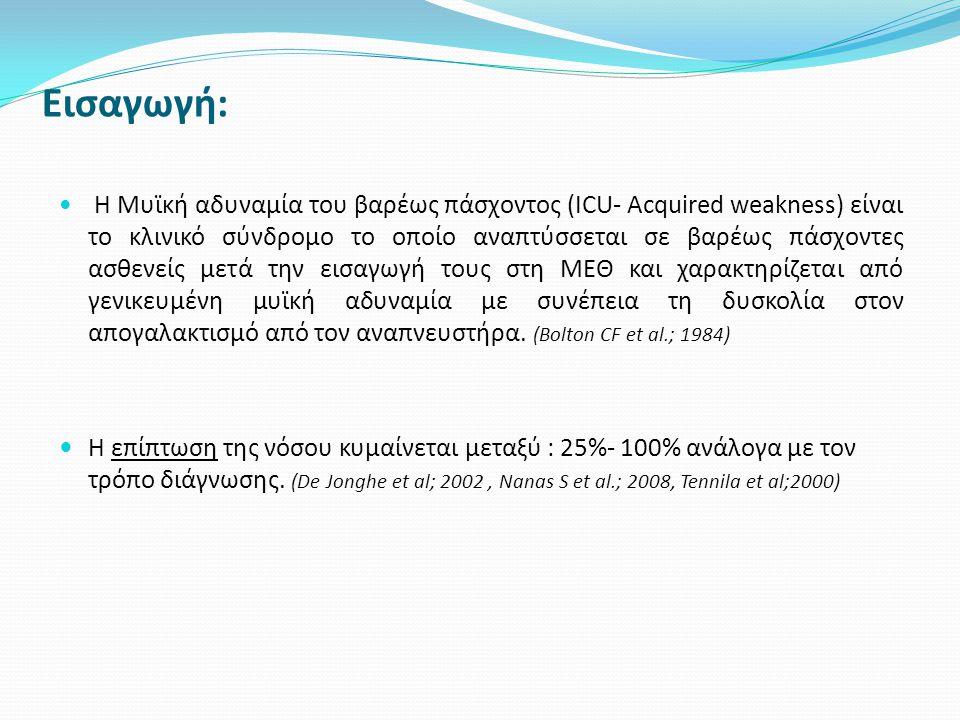 Εισαγωγή:  Η Μυϊκή αδυναμία του βαρέως πάσχοντος (ICU- Acquired weakness) είναι το κλινικό σύνδρομο το οποίο αναπτύσσεται σε βαρέως πάσχοντες ασθενείς μετά την εισαγωγή τους στη ΜΕΘ και χαρακτηρίζεται από γενικευμένη μυϊκή αδυναμία με συνέπεια τη δυσκολία στον απογαλακτισμό από τον αναπνευστήρα.