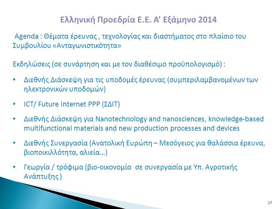 Ελληνική Προεδρία Ε.Ε. Α' Εξάμηνο 2014 Agenda : Θέματα έρευνας, τεχνολογίας και διαστήματος στο πλαίσιο του Συμβουλίου «Ανταγωνιστικότητα» Εκδηλώσεις