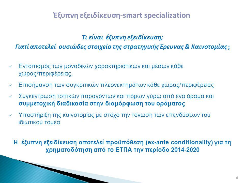 Τι είναι έξυπνη εξειδίκευση; Γιατί αποτελεί ουσιώδες στοιχείο της στρατηγικής Έρευνας & Καινοτομίας ;  Εντοπισμός των μοναδικών χαρακτηριστικών και μ